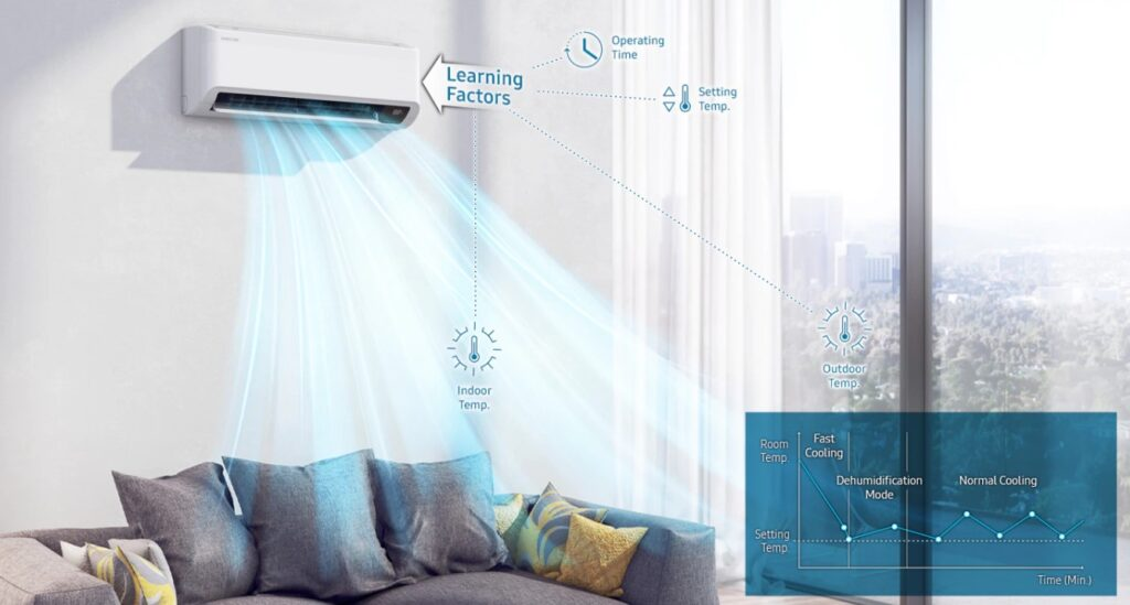 oro-kondicionierius-cebu-geo-vidinis-blokas