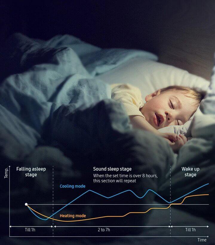 oro-kondicionierius-miego-rezimas